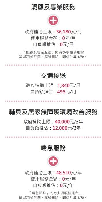 我母親可以申請的金額 翻攝自 中華民國家庭關懷者關懷總會