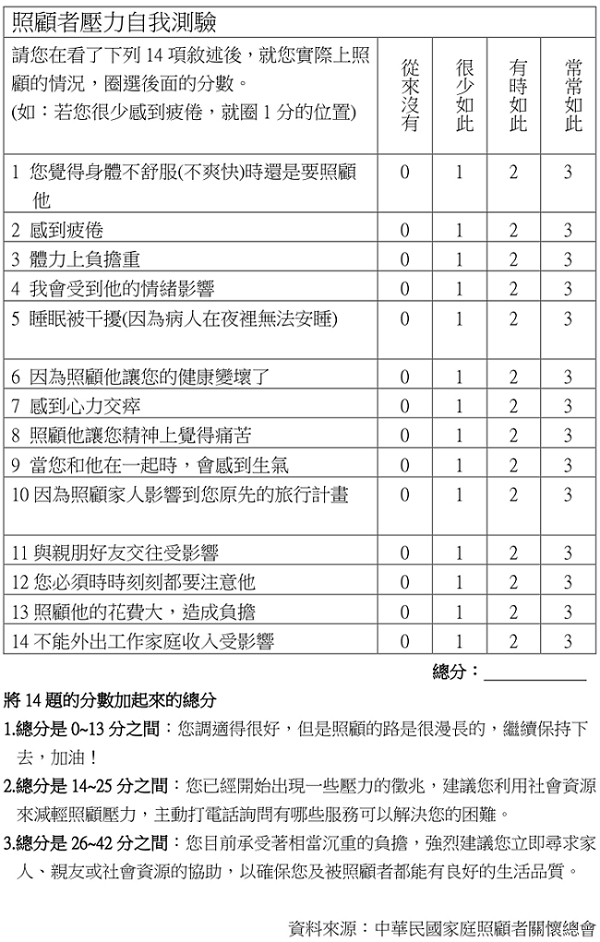 照顧者壓力自我測驗 翻攝自 中華民國家庭照顧者關懷總會網站