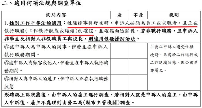 台北市社會局性騷擾事件申訴案件檢核說明