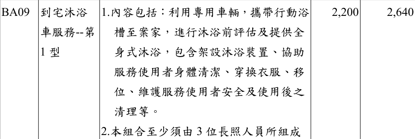 長期照顧給付及支付基準 108年5月17日衛部顧字第 1081961311 號公告修訂版本