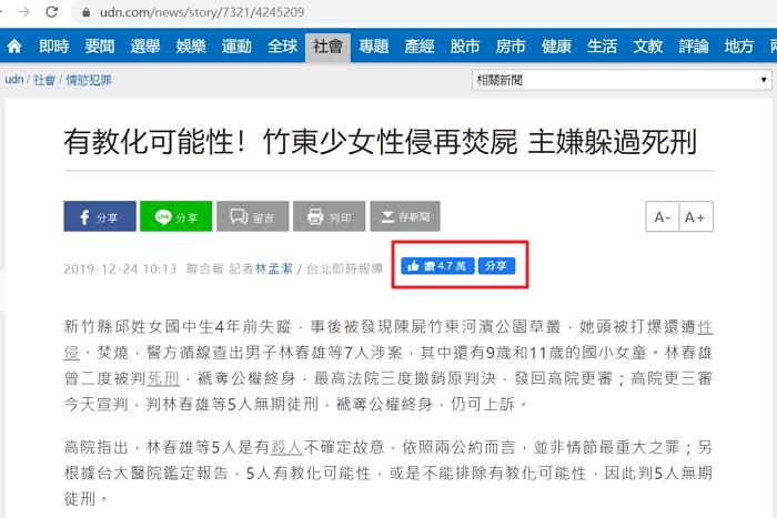 有教化可能性!竹東少女性侵再焚屍 主嫌躲過死刑」,光聯合新聞網的分享就接近5萬 翻攝 聯合新聞網