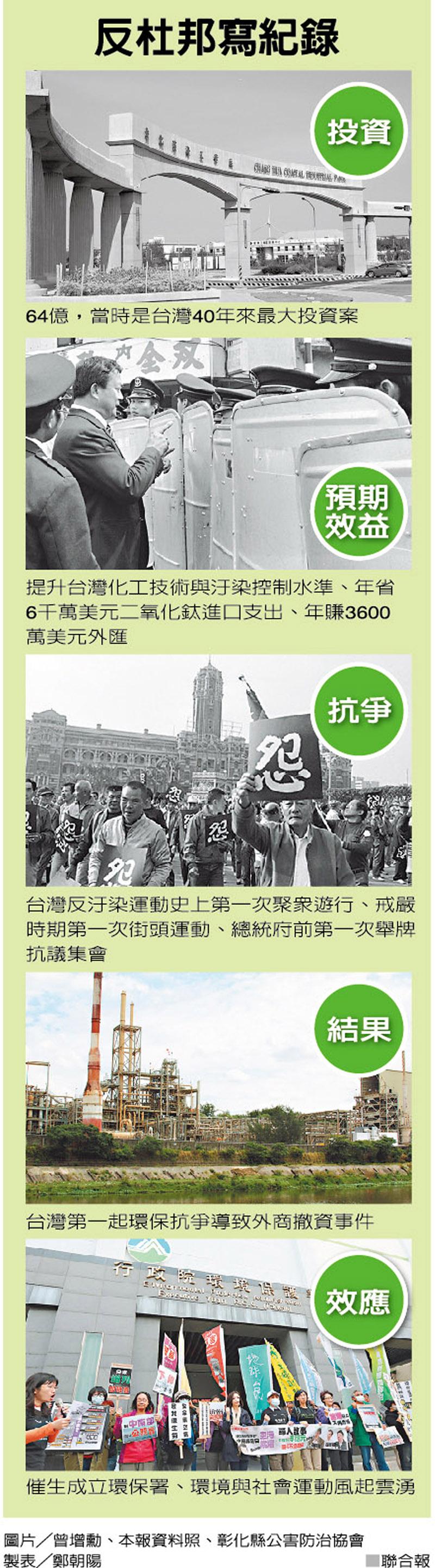 34年前鹿港社運 聯合報報導