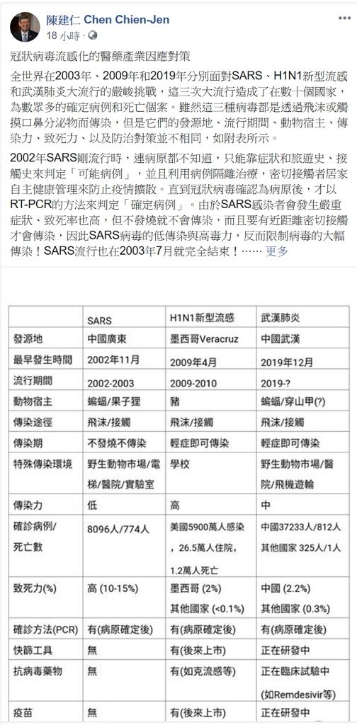 副總統陳建仁對新型冠狀病毒的預測 翻攝其臉書