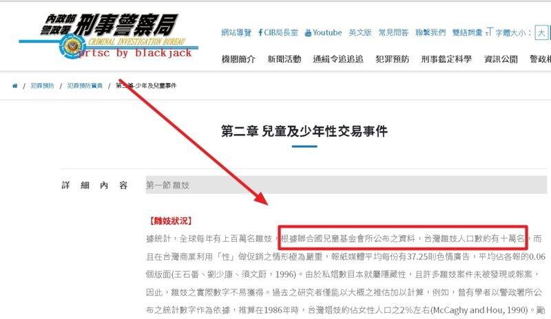 根據聯合國兒童基金會2007年所公布之資料,台灣雛妓人口數約有十萬名,那時的紀惠容並沒有強烈譴責民進黨政府與陳水扁總統 翻攝自刑事警察局網站