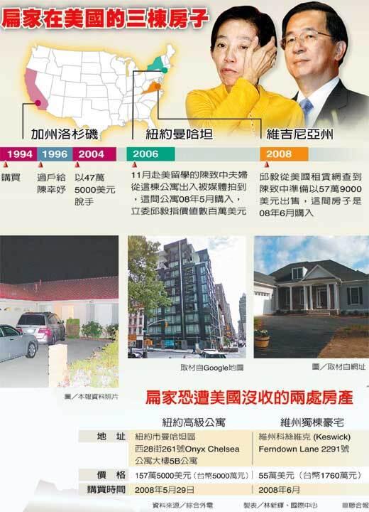 警告貪官 美國要沒收扁家2宅 聯合報製圖
