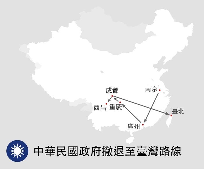 中華民國政府在一年內先後退往廣州、重慶、成都、西昌等地,最終撤往台灣。 引自 wiki