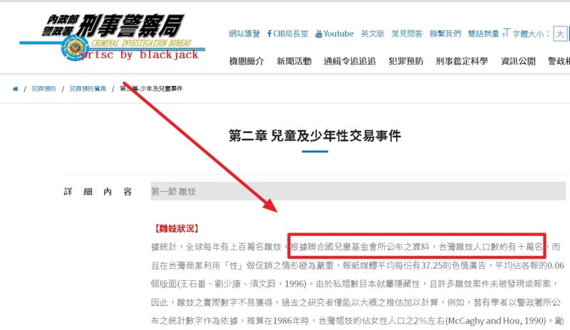 2007年,刑事警察局網站指出,聯合國統計臺灣有十萬雛妓 翻攝內政部網站