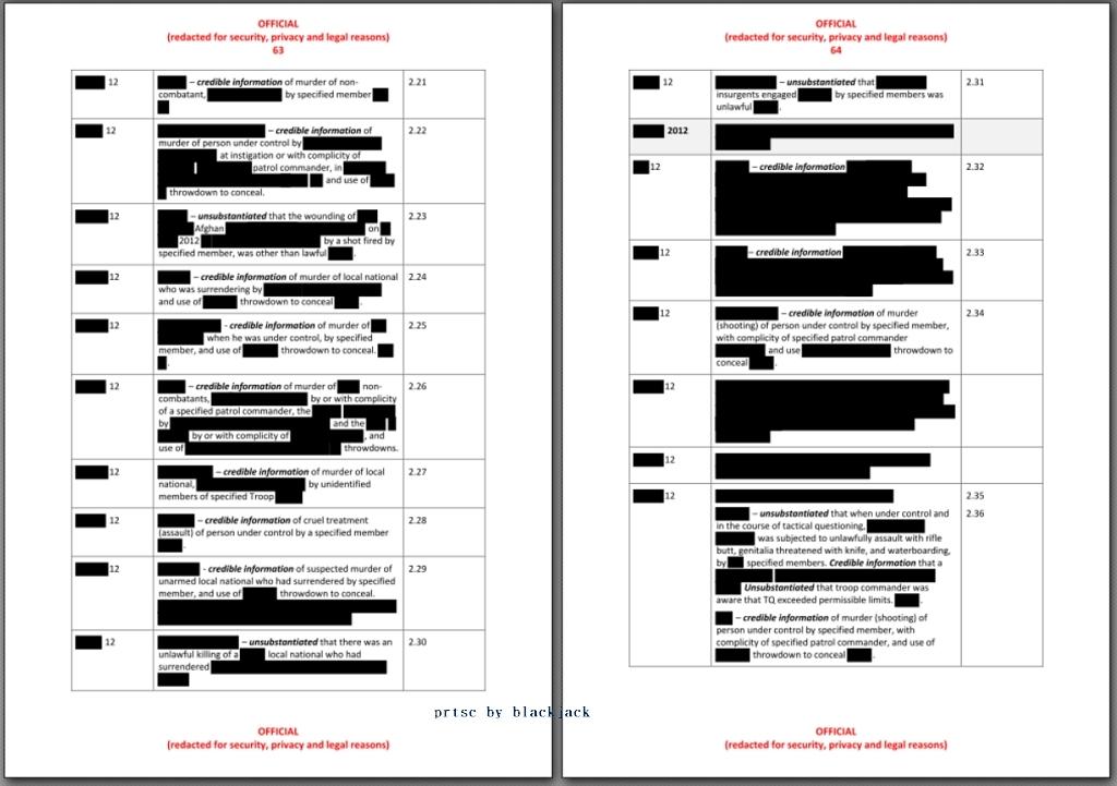 報告指出多起行動為非法 取自IGADF-Afghanistan-Inquiry-Public-Release-Version